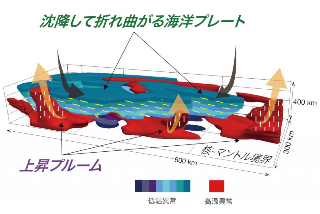 地震波形解析による「異方性」構造の高解像度イメージング 〜地球マントル最深部における対流の可視化に成功